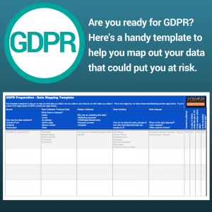 GDPR Assessment Template