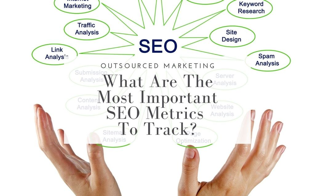 Most Important SEO Metrics - Outsourced Marketing