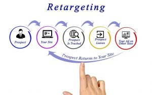 retargeting-growth-hacks-outsourced-marketing