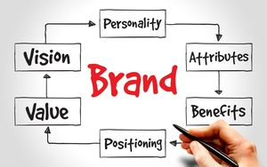 Consistent-branding-Facebook-marketing-Outsourced-Marketing