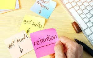 Customer-retention-Digital-marketing-in-2021-Outsourced-Marketing