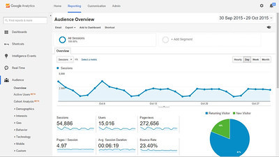 Google-Analytics-Marketing-Tools-in-2021-Outsourced-Marketing