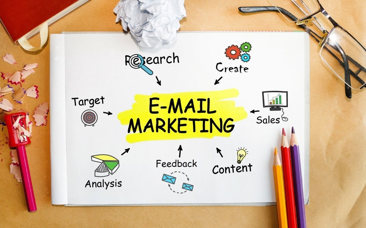 dont-forget-email-marketing-small-business-needs-digital-marketing-Outsourced-Marketing