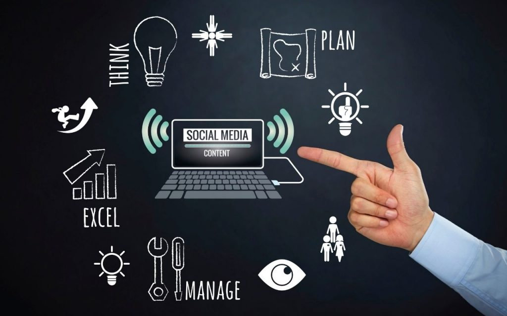 social media myth - social media marketing is free - Outsourced Marketing
