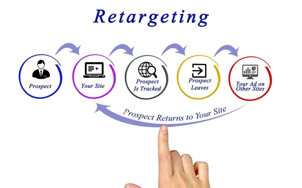 use the frequency illusion like retargeting to grow your audience